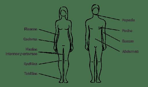 zonas del cuerpo de liposucción